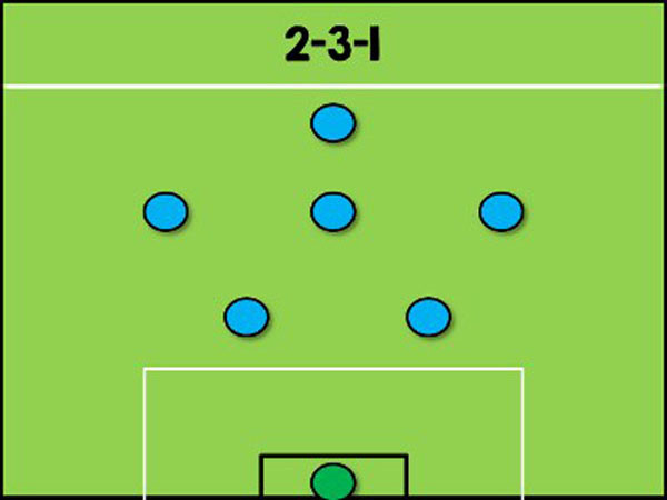 Sơ đồ bóng đá 7 người 3-1-2