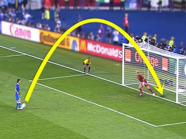Penalty hay còn được biết đến với tên gọi đá phạt đền