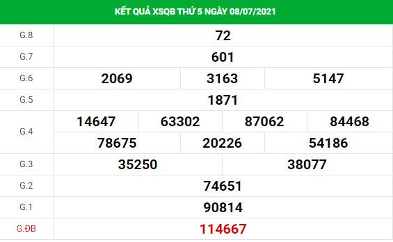 Soi cầu XS Quảng Bình chính xác thứ 5 ngày 15/07/2021