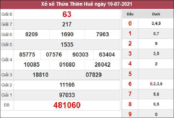 Soi cầu XSTTH 26/7/2021 thứ 2 chốt lô Huế xác suất cao nhất