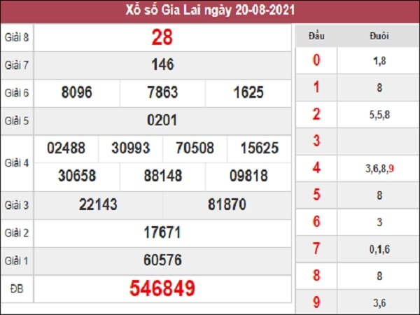 Soi Cầu XSGL 27-08-2021