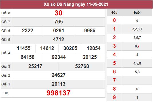 Soi cầu XSDNG ngày 15/9/2021 dựa trên kết quả kì trước